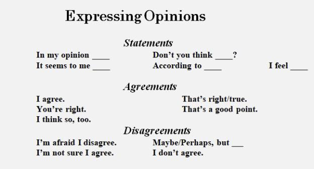 Expressions chart shot