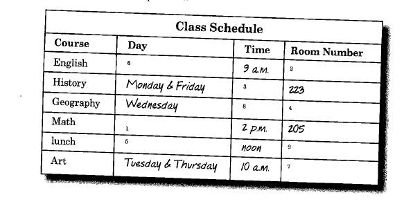 image schedule chart