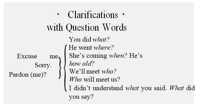 Clarif question chart shot